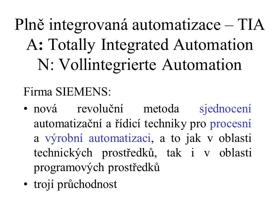 Plně integrovaná automatizace – TIA A: Totally Integrated Automation N: Vollintegrierte Automation Firma SIEMENS: nová revoluční metoda sjednocení aut