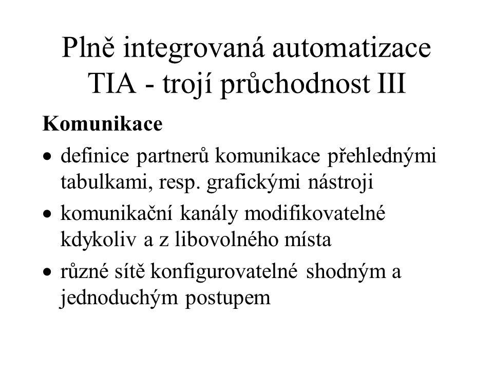 Plně integrovaná automatizace TIA - trojí průchodnost III Komunikace  definice partnerů komunikace přehlednými tabulkami, resp. grafickými nástroji 