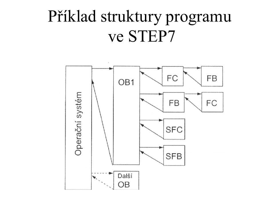 Příklad struktury programu ve STEP7