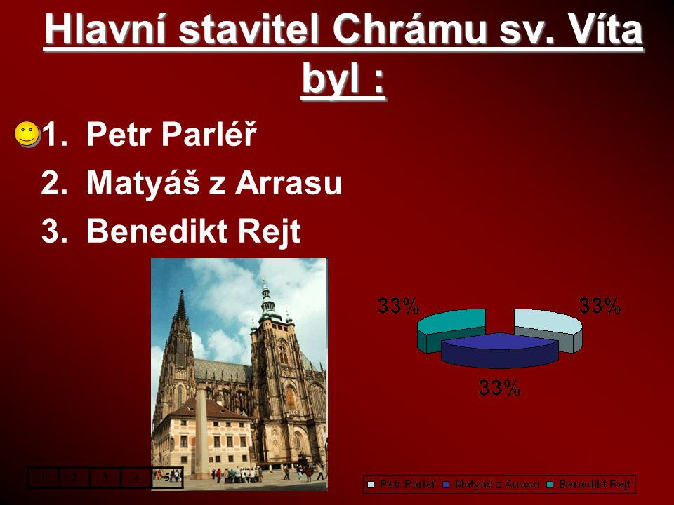 Hlavní stavitel Chrámu sv. Víta byl : 1.Petr Parléř 2.Matyáš z Arrasu 3.Benedikt Rejt 12345