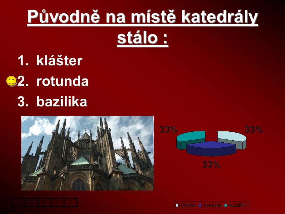 Původně na místě katedrály stálo : 12345 1.klášter 2.rotunda 3.bazilika