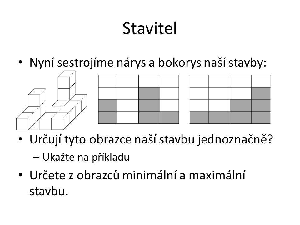 Stavitel Minimální/maximální stavba: – Stavba, jejíž nárys a bokorys je dán určenými obrazci.