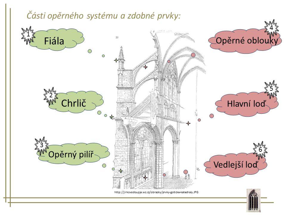 Gotické katerály - evropa: http://www.slantour.cz/foto/full/263-milano.jpg Miláno: katedrála Duomo (3.největší na světě) http://www.aispik.cz/paris/wp- content/uploads/1046307749_3cfe29653f_o-685x1024.jpg Paříž: Notre Dame