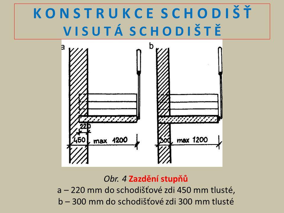 K O N S T R U K C E S C H O D I Š Ť V I S U T Á S C H O D I Š T Ě Obr. 4 Zazdění stupňů a – 220 mm do schodišťové zdi 450 mm tlusté, b – 300 mm do sch