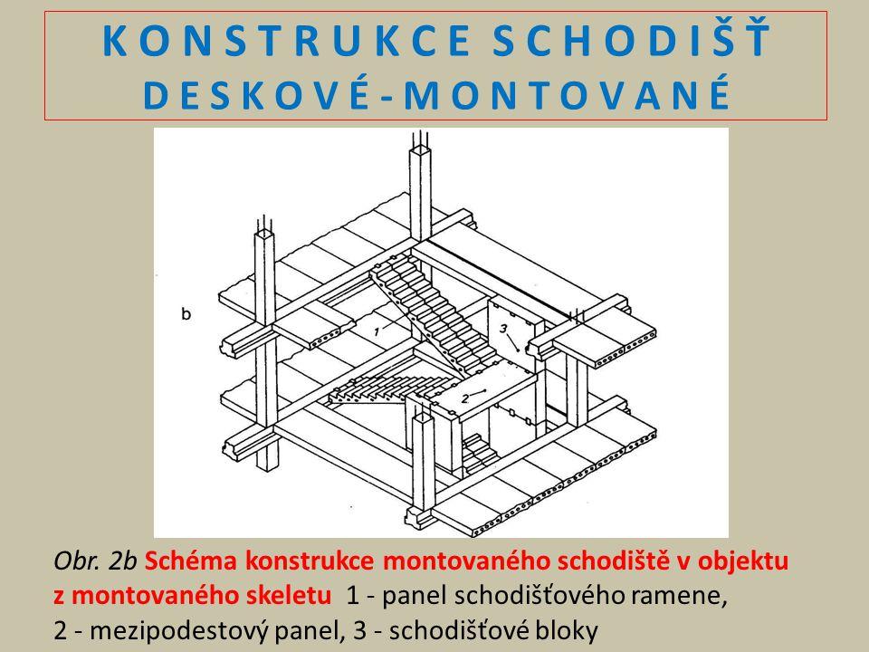 K O N S T R U K C E S C H O D I Š Ť D E S K O V É - M O N T O V A N É Obr. 2b Schéma konstrukce montovaného schodiště v objektu z montovaného skeletu