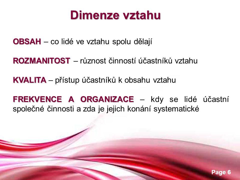 Free Powerpoint Templates Page 27 http://www.ceskatelevize.cz/porady/10169534665-partnerske-vztahy-aneb-navod- na-preziti/208572231000002-co-muzi-a-zeny-od-vztahu-ocekavaji/ http://www.ceskatelevize.cz/porady/10169534665-partnerske-vztahy-aneb-navod- na-preziti/ Dokumenty o vztazích