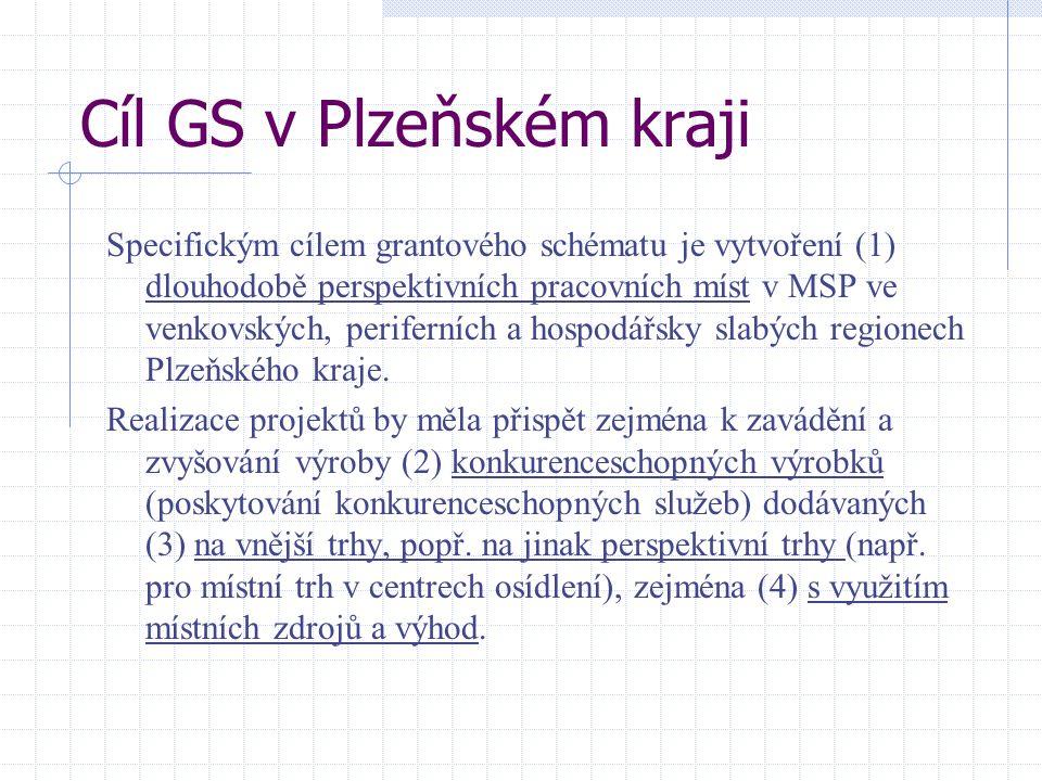 Cíl GS v Plzeňském kraji Specifickým cílem grantového schématu je vytvoření (1) dlouhodobě perspektivních pracovních míst v MSP ve venkovských, periferních a hospodářsky slabých regionech Plzeňského kraje.