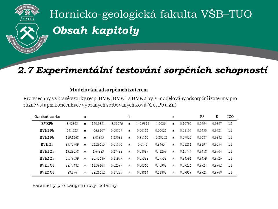 Hornicko-geologická fakulta VŠB–TUO Modelování adsorpčních izoterem Pro všechny vybrané vzorky resp. BVK, BVK1 a BVK2 byly modelovány adsorpční izoter
