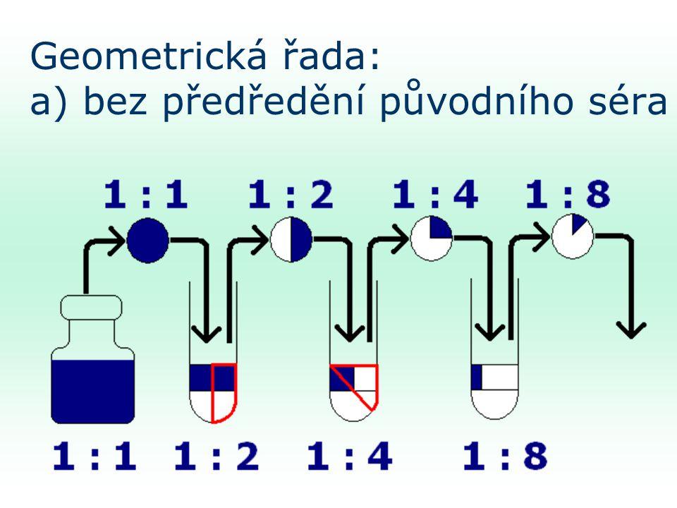 Geometrická řada: a) bez předředění původního séra