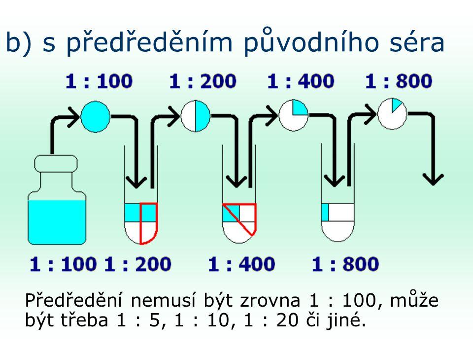 b) s předředěním původního séra Předředění nemusí být zrovna 1 : 100, může být třeba 1 : 5, 1 : 10, 1 : 20 či jiné.