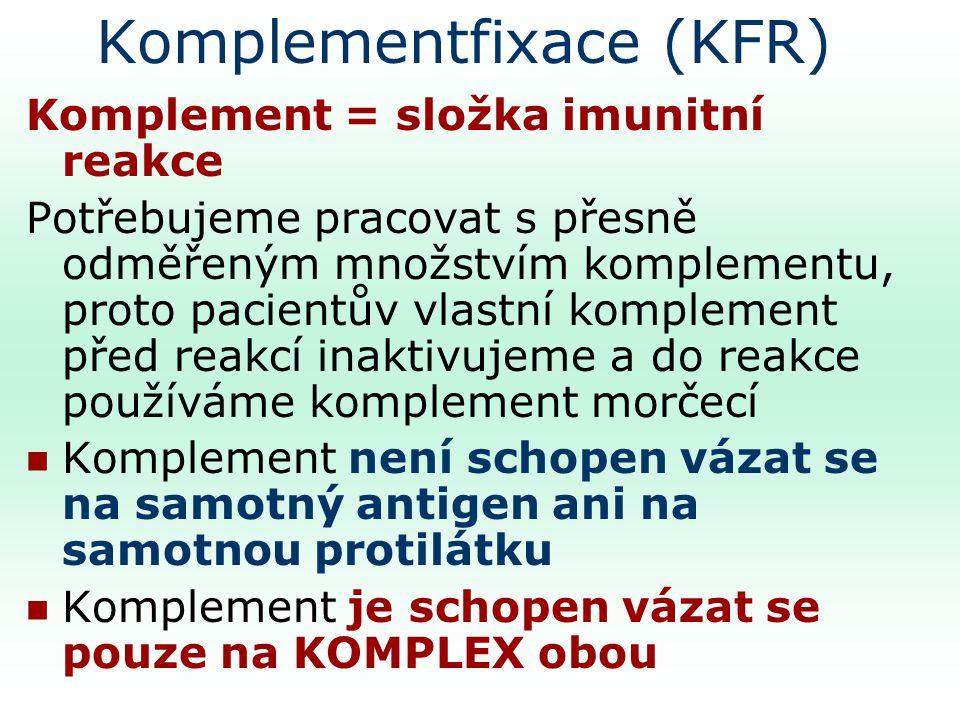 Komplementfixace (KFR) Komplement = složka imunitní reakce Potřebujeme pracovat s přesně odměřeným množstvím komplementu, proto pacientův vlastní komplement před reakcí inaktivujeme a do reakce používáme komplement morčecí Komplement není schopen vázat se na samotný antigen ani na samotnou protilátku Komplement je schopen vázat se pouze na KOMPLEX obou