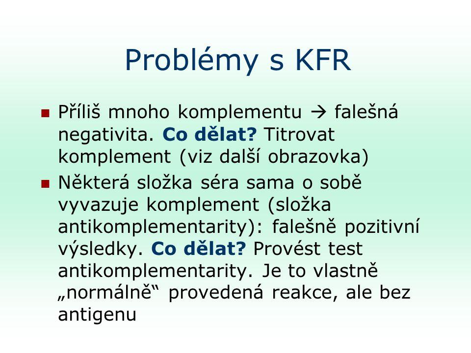 Problémy s KFR Příliš mnoho komplementu  falešná negativita.