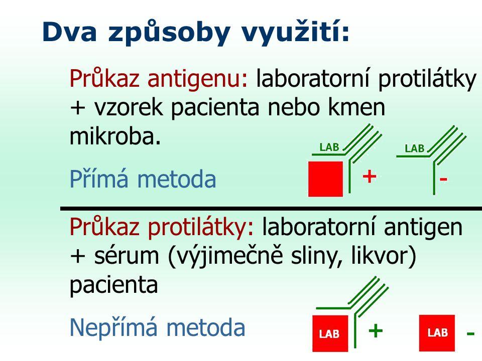 Dva způsoby využití: Průkaz antigenu: laboratorní protilátky + vzorek pacienta nebo kmen mikroba.