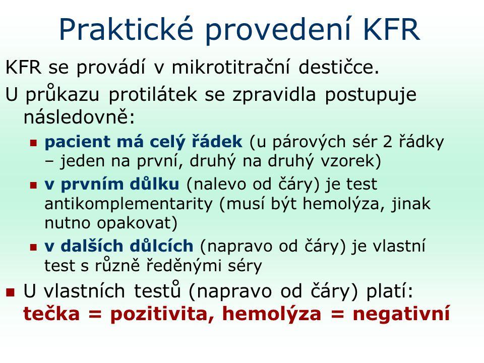 Praktické provedení KFR KFR se provádí v mikrotitrační destičce.