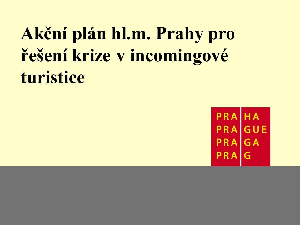 Současný stav v Praze 90% závislost na zahraničních návštěvnících 7.