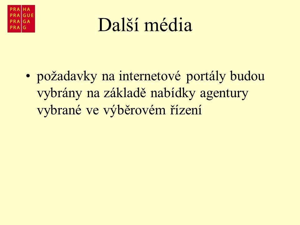 Další média požadavky na internetové portály budou vybrány na základě nabídky agentury vybrané ve výběrovém řízení