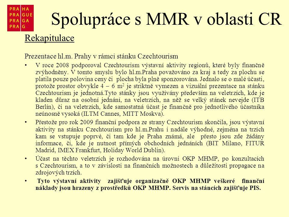Spolupráce s MMR v oblasti CR Rekapitulace Prezentace hl.m.