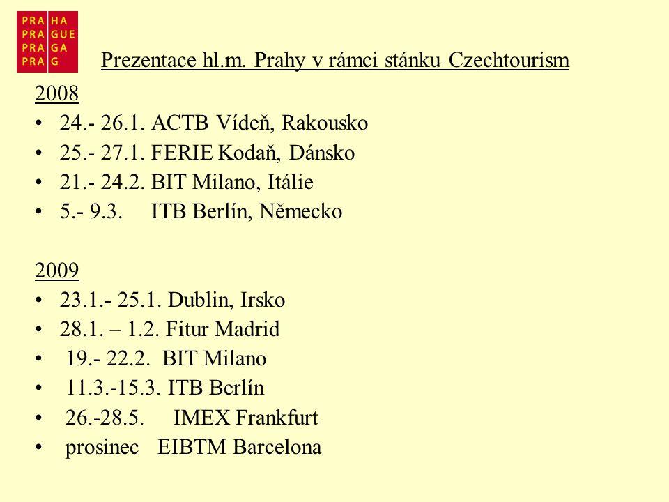 Prezentace hl.m. Prahy v rámci stánku Czechtourism 2008 24.- 26.1.