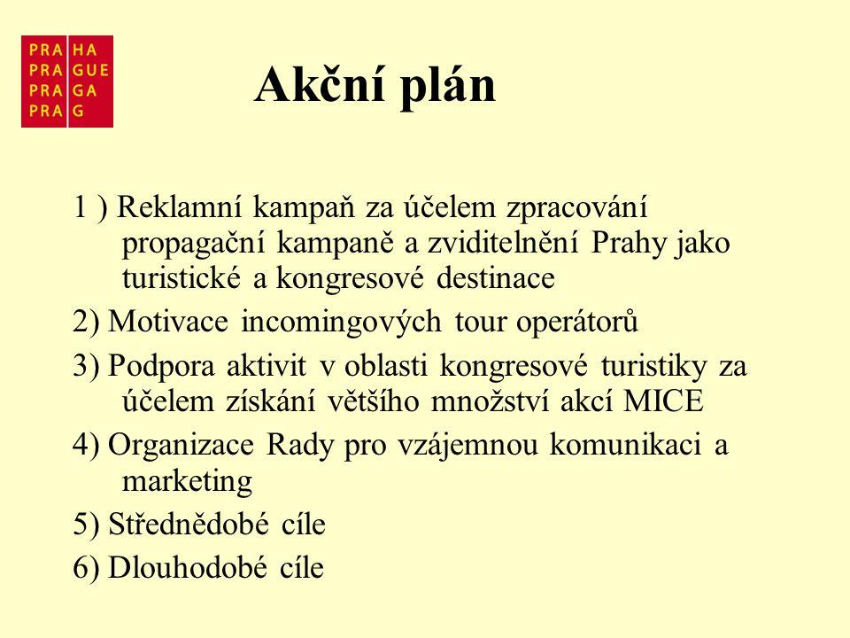 Akční plán 1 ) Reklamní kampaň za účelem zpracování propagační kampaně a zviditelnění Prahy jako turistické a kongresové destinace 2) Motivace incomingových tour operátorů 3) Podpora aktivit v oblasti kongresové turistiky za účelem získání většího množství akcí MICE 4) Organizace Rady pro vzájemnou komunikaci a marketing 5) Střednědobé cíle 6) Dlouhodobé cíle