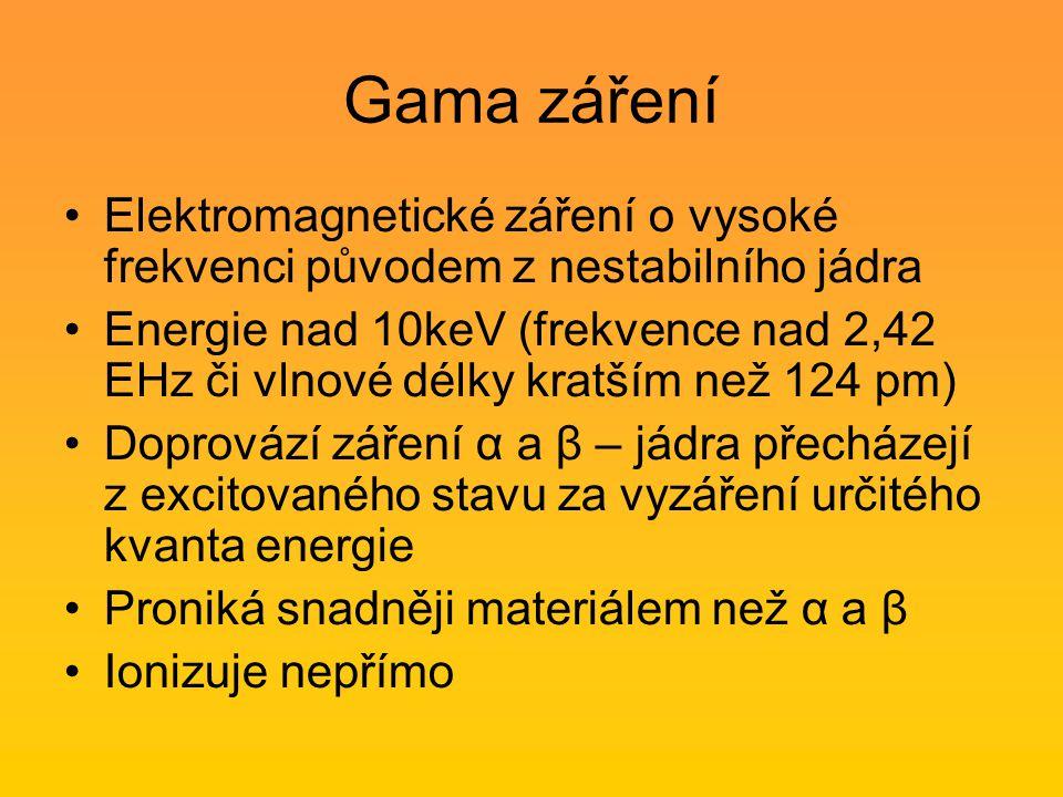 Zdroje www.petrinska-rozhledna.cz/fotos/okoli/zed/Praha_Petrin_Hladova_zed.jpg http://www.garten.cz/images_data/3913-prunus-cerasus-van-tresen.jpg http://astronuklfyzika.cz/strana2.htm http://cs.wikipedia.org/wiki/Radioaktivita http://cs.wikipedia.org/wiki/Radionuklid http://www.pf.jcu.cz/stru/katedry/fyzika/prof/Svadlenkova/Scintilacni%20dete ktory.pdfhttp://www.pf.jcu.cz/stru/katedry/fyzika/prof/Svadlenkova/Scintilacni%20dete ktory.pdf
