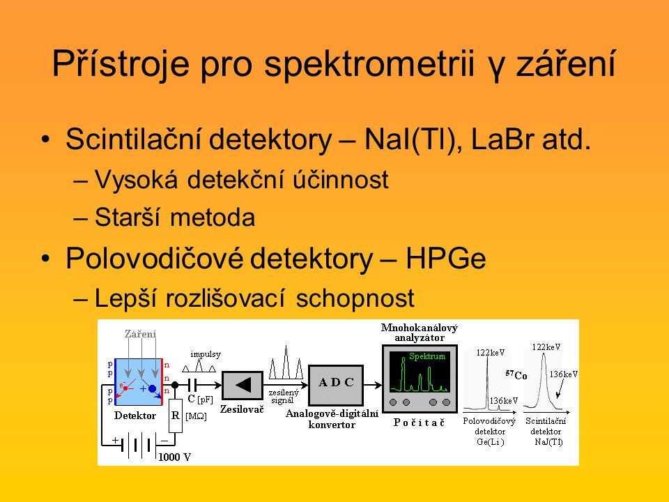 Přístroje pro spektrometrii γ záření Scintilační detektory – NaI(Tl), LaBr atd. –Vysoká detekční účinnost –Starší metoda Polovodičové detektory – HPGe