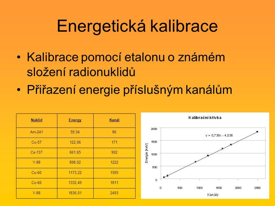 Energetická kalibrace Kalibrace pomocí etalonu o známém složení radionuklidů Přiřazení energie příslušným kanálům NuklidEnergyKanál Am-24159,5486 Co-5