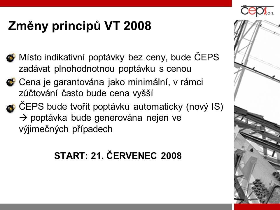 Změny principů VT 2008  Místo indikativní poptávky bez ceny, bude ČEPS zadávat plnohodnotnou poptávku s cenou  Cena je garantována jako minimální, v rámci zúčtování často bude cena vyšší  ČEPS bude tvořit poptávku automaticky (nový IS)  poptávka bude generována nejen ve výjimečných případech START: 21.