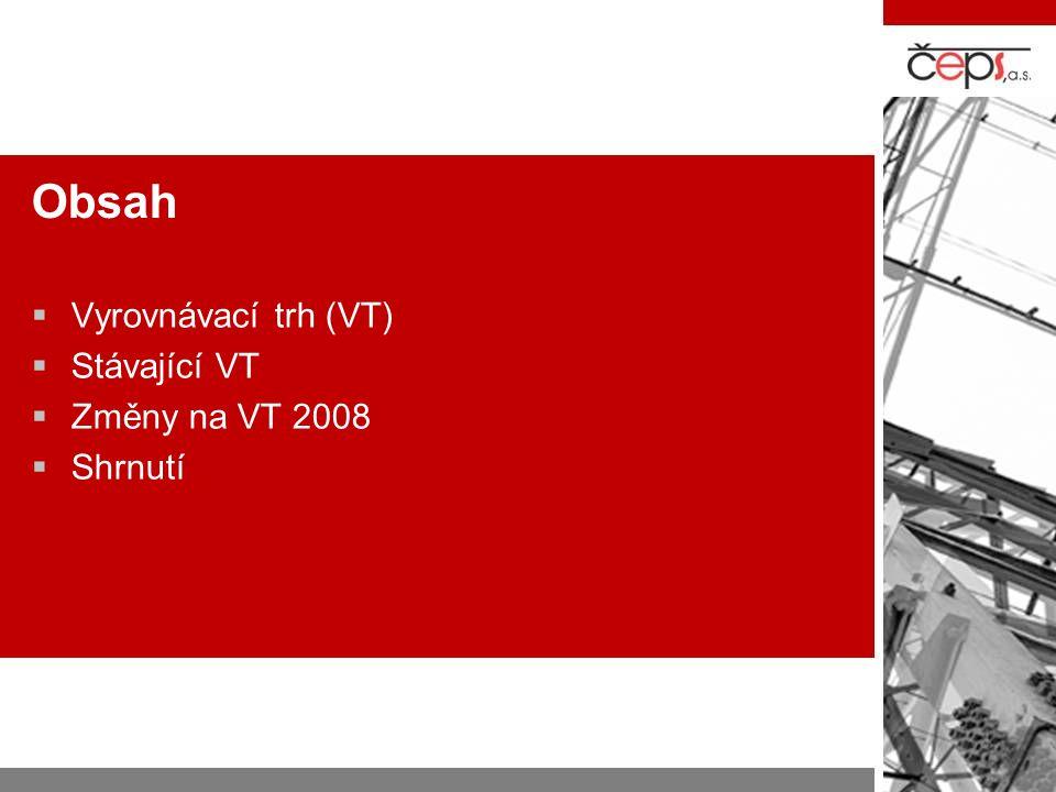 Obsah  Vyrovnávací trh (VT)  Stávající VT  Změny na VT 2008  Shrnutí