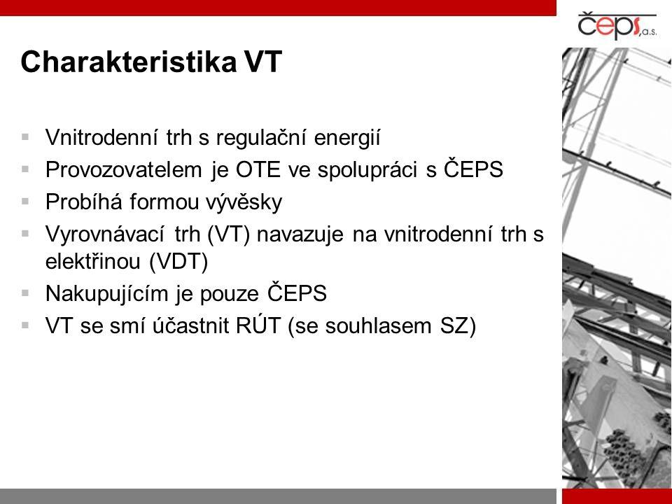 Charakteristika VT  Vnitrodenní trh s regulační energií  Provozovatelem je OTE ve spolupráci s ČEPS  Probíhá formou vývěsky  Vyrovnávací trh (VT) navazuje na vnitrodenní trh s elektřinou (VDT)  Nakupujícím je pouze ČEPS  VT se smí účastnit RÚT (se souhlasem SZ)