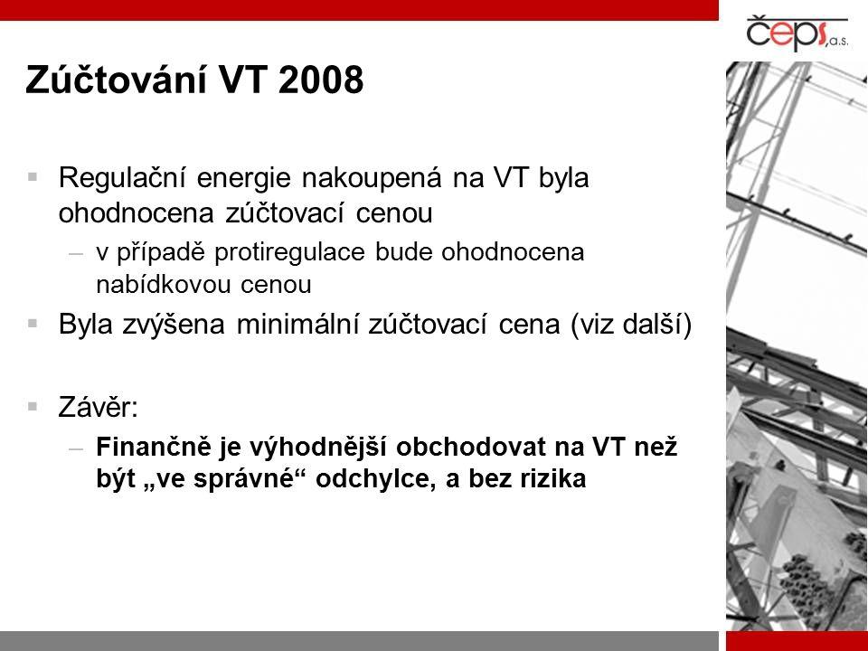 """Zúčtování VT 2008  Regulační energie nakoupená na VT byla ohodnocena zúčtovací cenou –v případě protiregulace bude ohodnocena nabídkovou cenou  Byla zvýšena minimální zúčtovací cena (viz další)  Závěr: –Finančně je výhodnější obchodovat na VT než být """"ve správné odchylce, a bez rizika"""