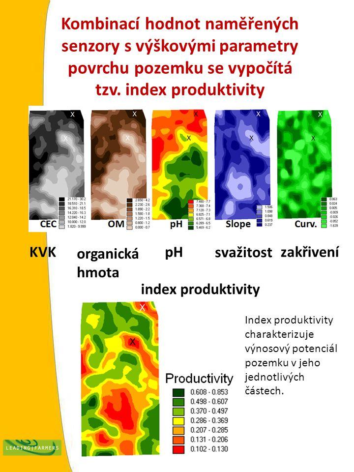 Kombinací hodnot naměřených senzory s výškovými parametry povrchu pozemku se vypočítá tzv. index produktivity Index produktivity charakterizuje výnoso