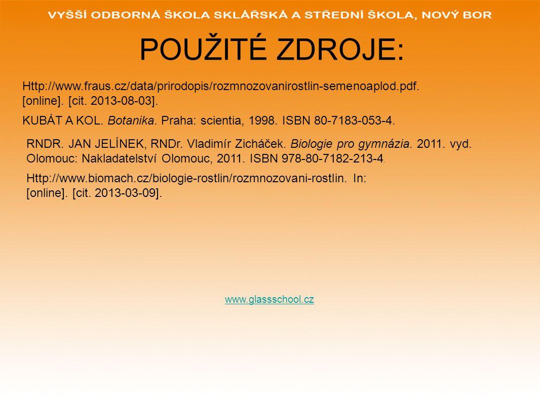 POUŽITÉ ZDROJE: RNDR. JAN JELÍNEK, RNDr. Vladimír Zicháček. Biologie pro gymnázia. 2011. vyd. Olomouc: Nakladatelství Olomouc, 2011. ISBN 978-80-7182-