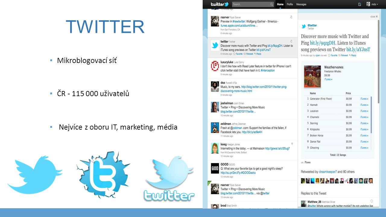 TWITTER ▪ Mikroblogovací síť ▪ ČR - 115 000 uživatelů ▪ Nejvíce z oboru IT, marketing, média