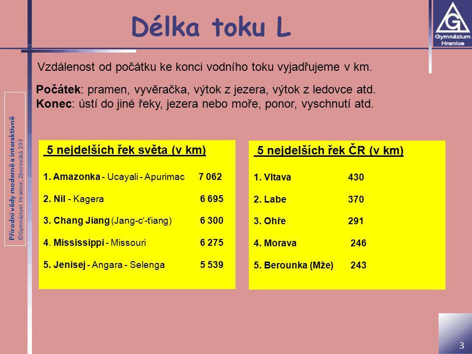 Přírodní vědy moderně a interaktivně ©Gymnázium Hranice, Zborovská 293 Režim odtoku Hlavní zdroj vody je jarní tání sněhu.