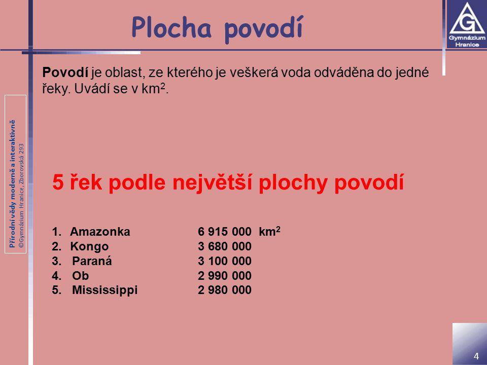 Přírodní vědy moderně a interaktivně ©Gymnázium Hranice, Zborovská 293 Spád řeky Výškový rozdíl mezi dvěma libovolnými body na řece (vyjadřujeme v metrech).