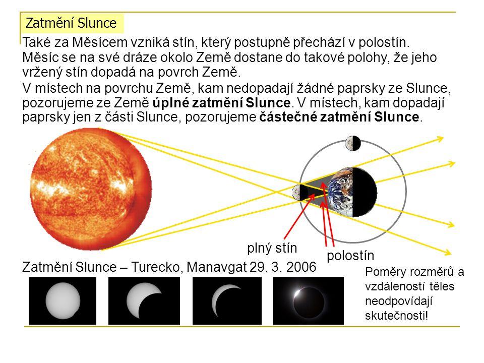 Zatmění Slunce V místech na povrchu Země, kam nedopadají žádné paprsky ze Slunce, pozorujeme ze Země úplné zatmění Slunce. V místech, kam dopadají pap