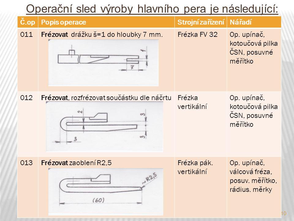 10 Operační sled výroby hlavního pera je následující: Č.opPopis operaceStrojní zařízeníNářadí 011Frézovat drážku š=1 do hloubky 7 mm.Frézka FV 32Op.