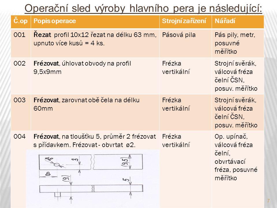 7 Operační sled výroby hlavního pera je následující: Č.opPopis operaceStrojní zařízeníNářadí 001Řezat profil 10x12 řezat na délku 63 mm, upnuto více kusů = 4 ks.