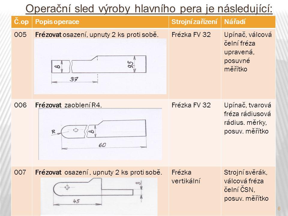 8 Operační sled výroby hlavního pera je následující: Č.opPopis operaceStrojní zařízeníNářadí 005Frézovat osazení, upnuty 2 ks proti sobě.Frézka FV 32Upínač, válcová čelní fréza upravená, posuvné měřítko 006Frézovat zaoblení R4.Frézka FV 32Upínač, tvarová fréza rádiusová rádius.