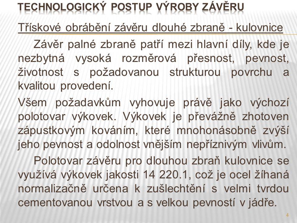 15 Operační sled výroby závěru kulovnice Č.op.Popis operaceStrojní zařízeníNářadí 036Brousit2kot.bruskaOp.