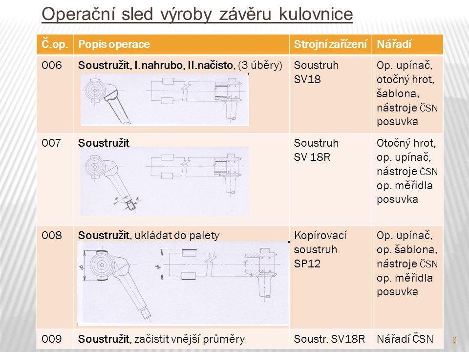 8 Operační sled výroby závěru kulovnice Č.op.Popis operaceStrojní zařízeníNářadí 006Soustružit, I.nahrubo, II.načisto, (3 úběry)Soustruh SV18 Op. upín