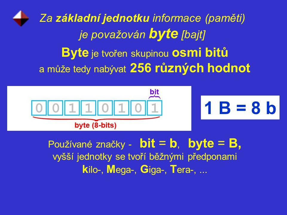 Za základní jednotku informace (paměti) je považován byte [bajt] Byte je tvořen skupinou osmi bitů a může tedy nabývat 256 různých hodnot Používané zn