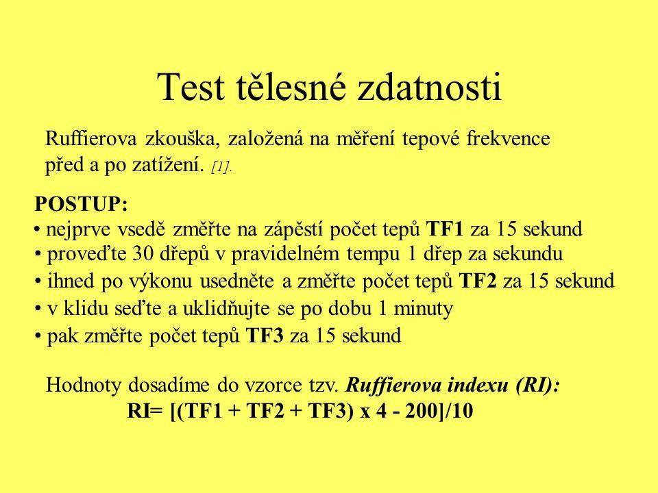 Test tělesné zdatnosti Ruffierova zkouška, založená na měření tepové frekvence před a po zatížení. [1]. POSTUP: nejprve vsedě změřte na zápěstí počet