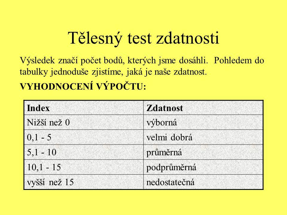 Tělesný test zdatnosti Výsledek značí počet bodů, kterých jsme dosáhli. Pohledem do tabulky jednoduše zjistíme, jaká je naše zdatnost. VYHODNOCENÍ VÝP