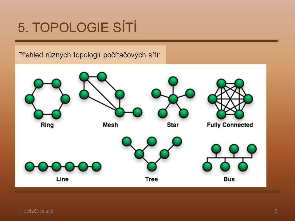 Přehled různých topologií počítačových sítí: 5. TOPOLOGIE SÍTÍ 8Počítačové sítě