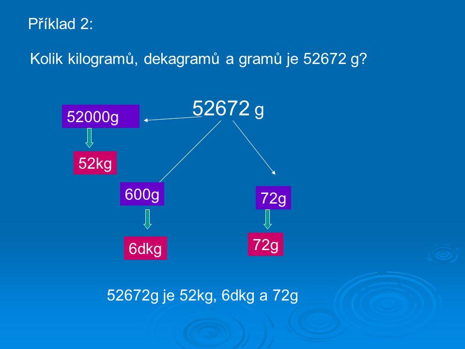 Příklad 2: Kolik kilogramů, dekagramů a gramů je 52672 g? 52672 g 52000g 600g 72g 52kg 6dkg 72g 52672g je 52kg, 6dkg a 72g
