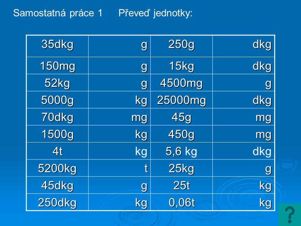 Samostatná práce 1Převeď jednotky: 35dkgg250gdkg 150mgg15kgdkg 52kgg4500mgg 5000gkg25000mgdkg 70dkgmg45gmg 1500gkg450gmg 4tkg 5,6 5,6 kgdkg 5200kgt25k
