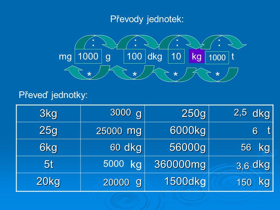 Převody jednotek: kgtdkggmg 100010010 1000 **** ::::3kgg250gdkg25gmg6000kgt 6kgdkg56000gkg 5tkg360000mgdkg 20kgg 1500dk 1500dkgkg Převeď jednotky: 250