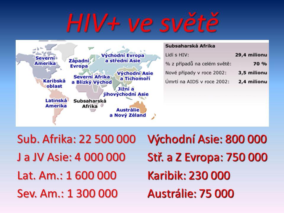 HIV+ ve světě Sub.Afrika: 22 500 000 J a JV Asie: 4 000 000 Lat.