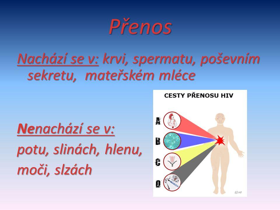 HIV+ podle způsobu přenosu